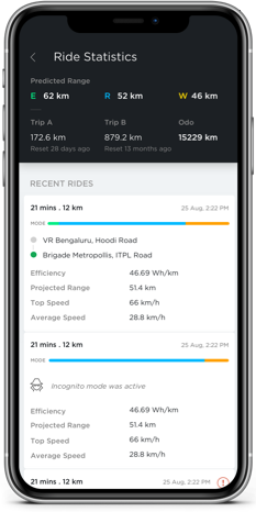 ride statistics of smart ather scooter with ather app