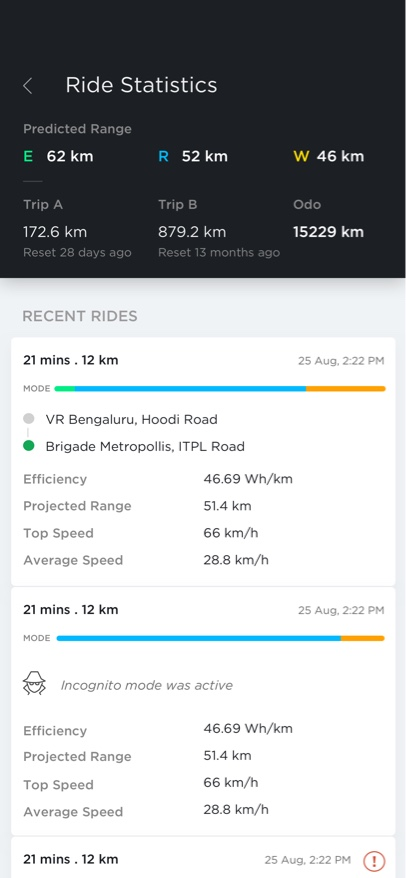 check ride stats of ather scooters with smart ather app